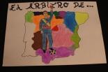 Alumno: María Eugenia Gallego Aguera - Centro: Colegio Santa Maria - Curso: 6º Primaria